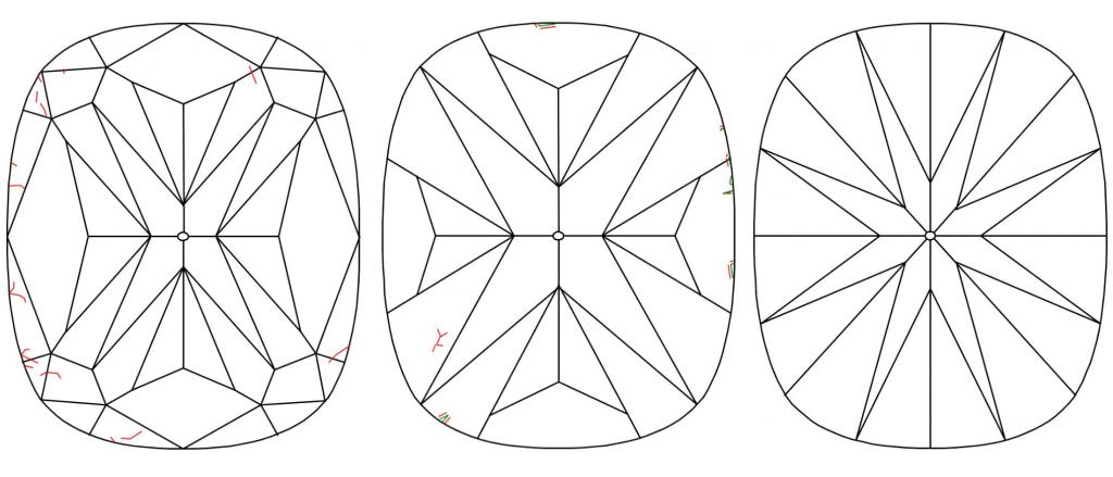 three pavilion patterns