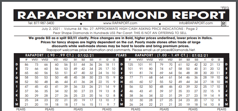 Rapaport price chart for ALL OTHER SHAPED diamonds 1.00 to 1.49 carats