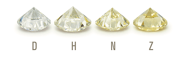 4 diamond color diagram by GIA - d color h color n color z color -  Everything You Need to Know About H Color Diamonds