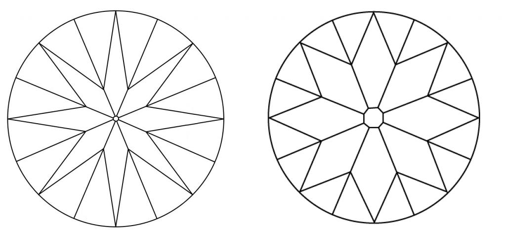 no culet vs noticeable culet - Understanding the Diamond Culet